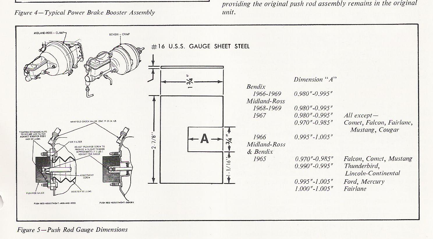 Brake booster push rod adjustment? 1969 mach 1 - Vintage Mustang Forums